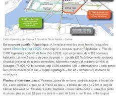 IDN - Quartier République 19